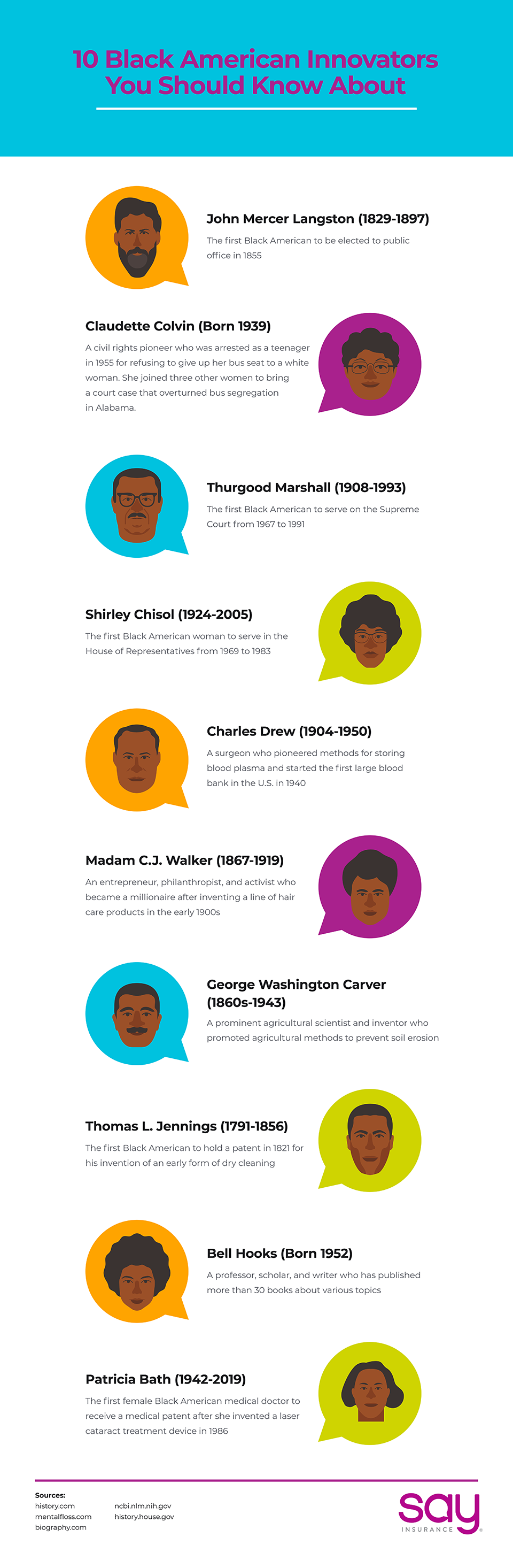 10 Black American Innovators You Should Know About